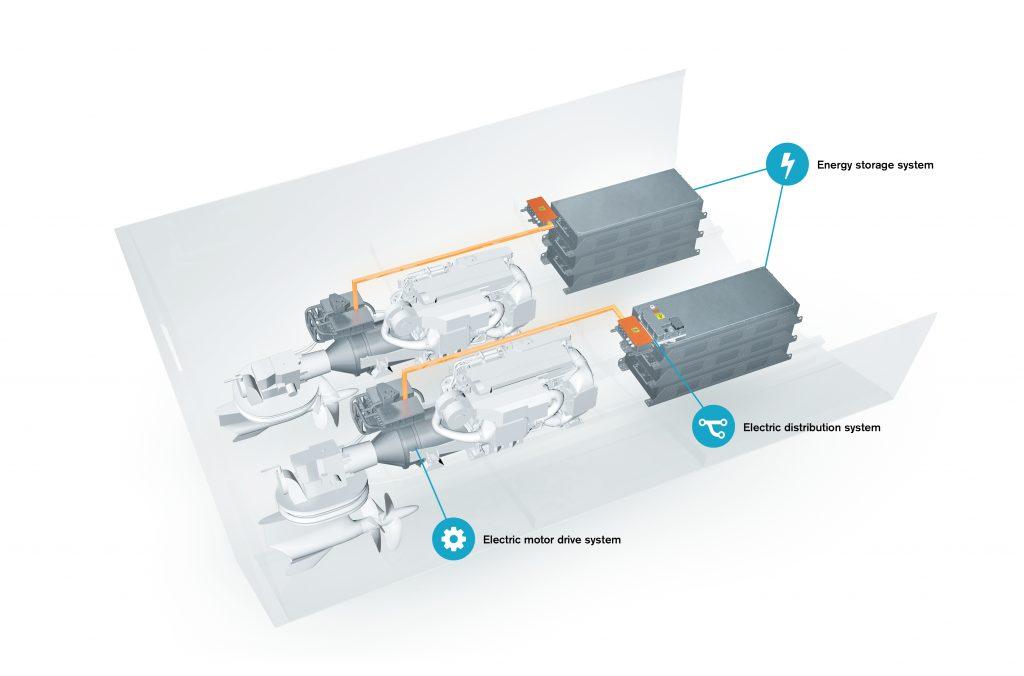 Volvo Penta hybrid IPS